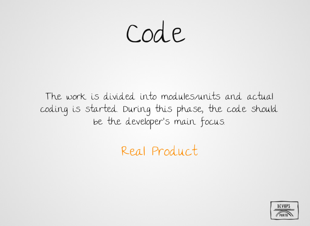 Code The work is divided into modules/units and...