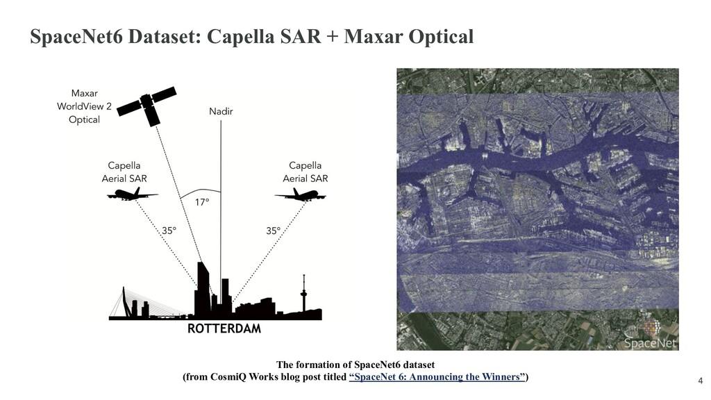 SpaceNet6 Dataset: Capella SAR + Maxar Optical ...