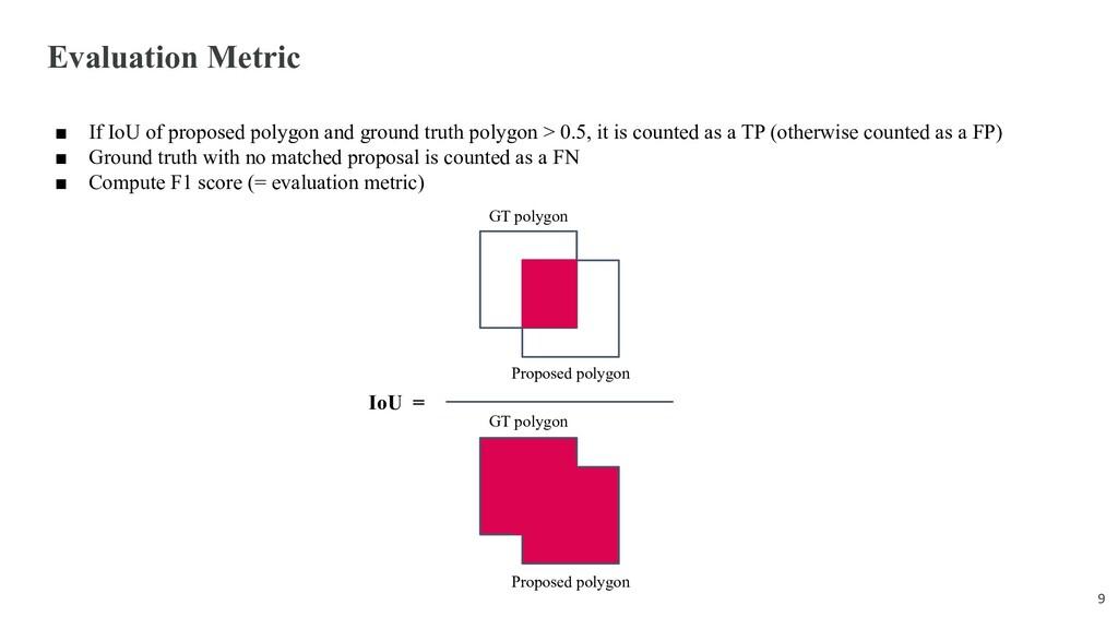 Evaluation Metric ■ If IoU of proposed polygon ...