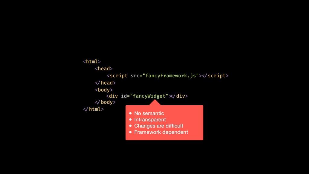"""<div id=""""fancyWidget""""> !</div> <html> <head> <s..."""