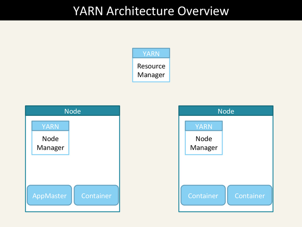 YARN	