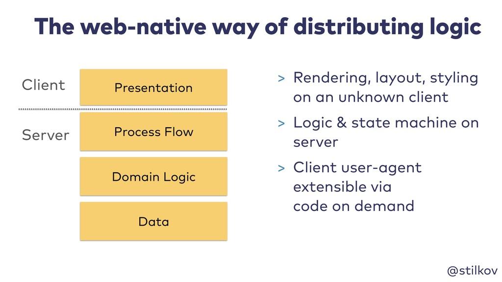 @stilkov The web-native way of distributing log...