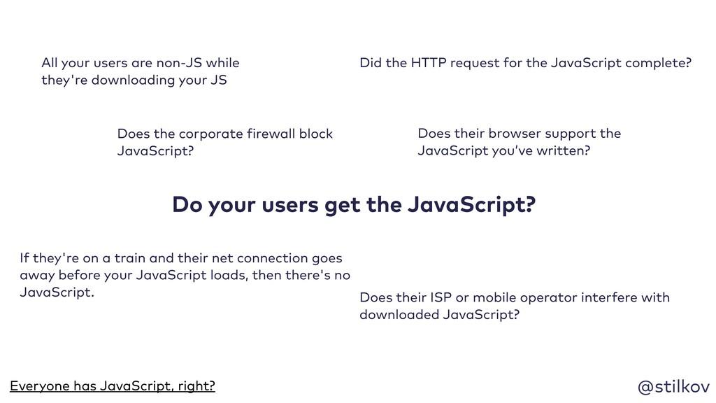 @stilkov Everyone has JavaScript, right? All yo...