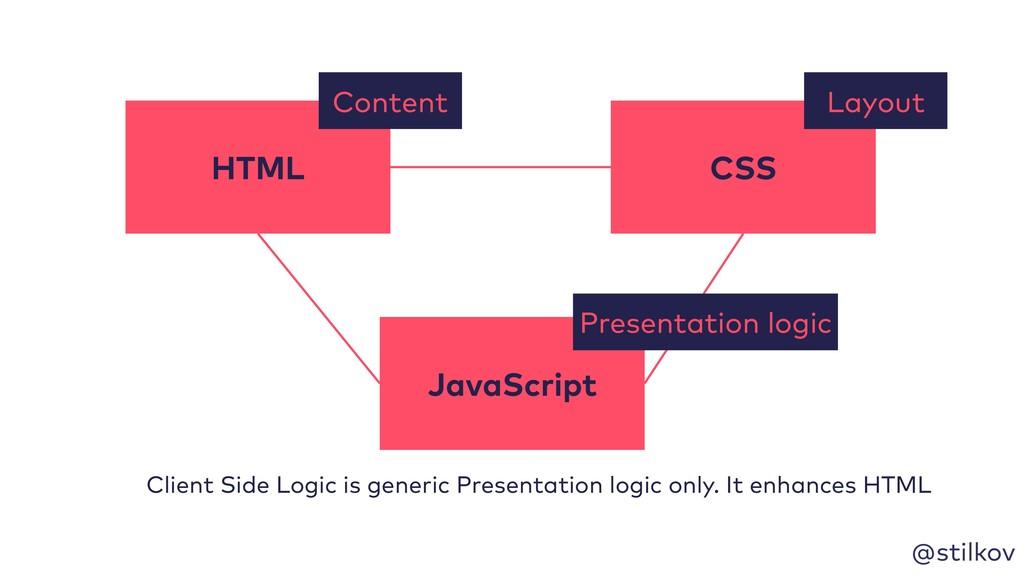 @stilkov Client Side Logic is generic Presentat...
