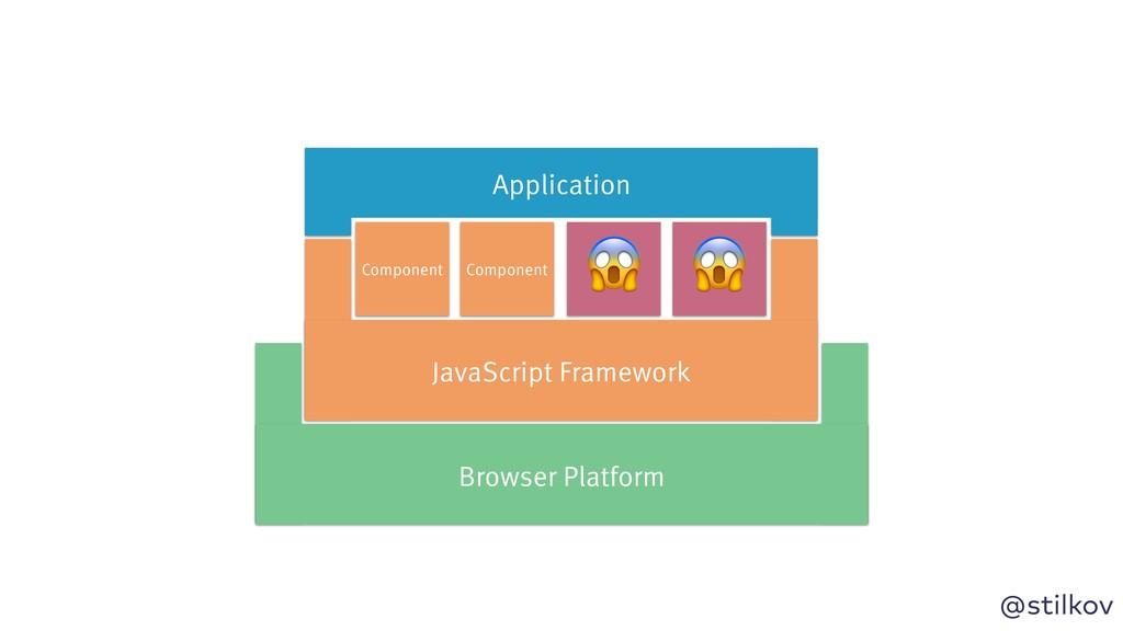 @stilkov   Browser Platform Application JavaScr...