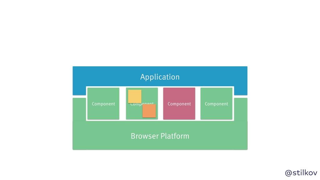 @stilkov Browser Platform Component Component C...