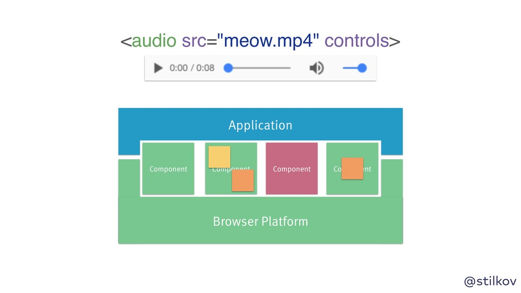 """@stilkov Component <audio src=""""meow.mp4"""" contro..."""