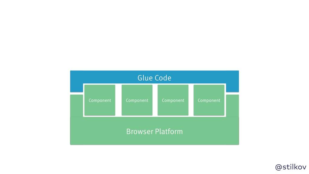 @stilkov Component Browser Platform Component C...