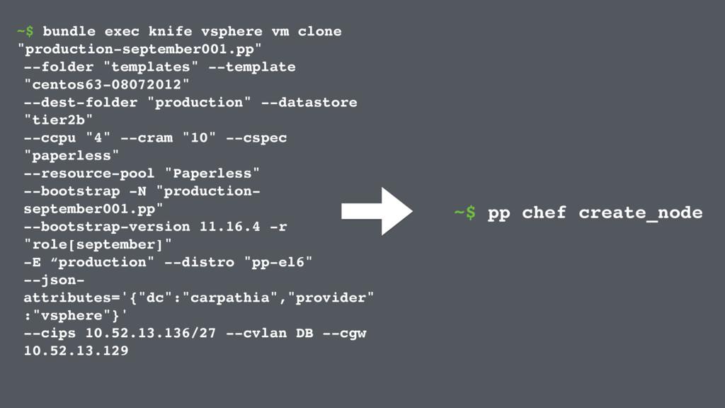 ~$ pp chef create_node ~$ bundle exec knife vsp...