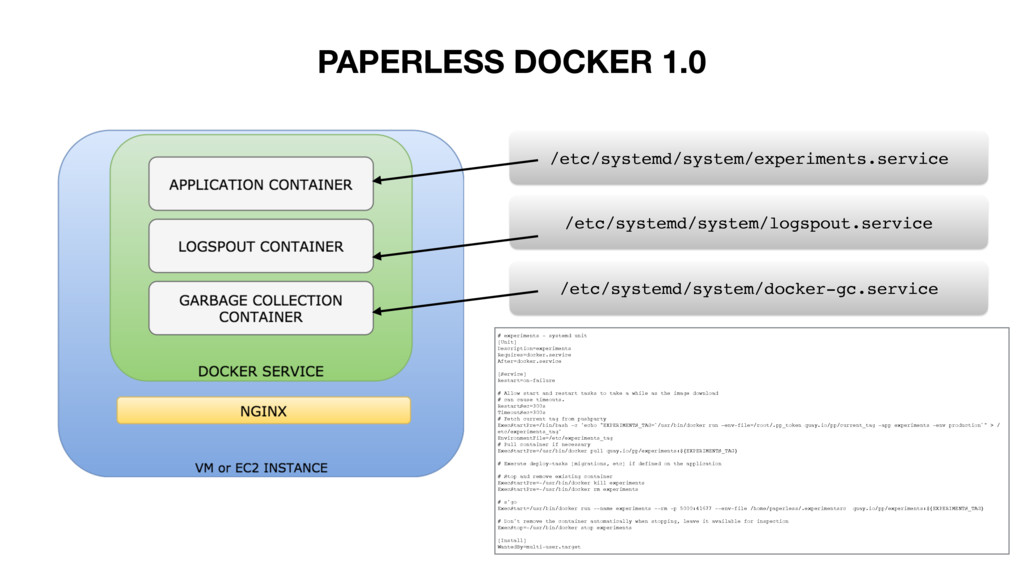 /etc/systemd/system/experiments.service PAPERLE...