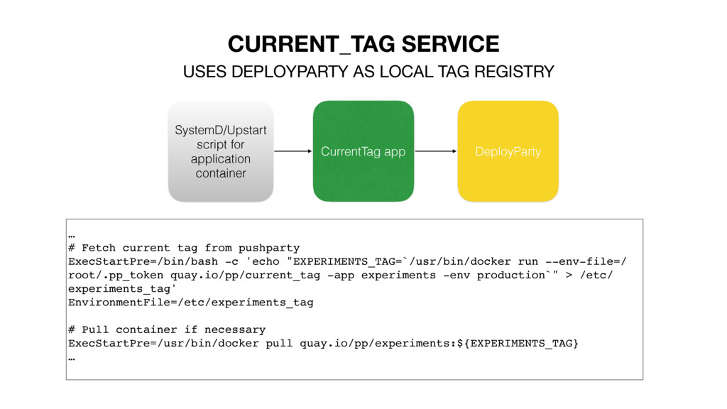 USES DEPLOYPARTY AS LOCAL TAG REGISTRY CURRENT_...