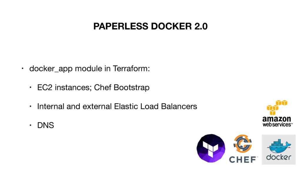 PAPERLESS DOCKER 2.0 • docker_app module in Ter...