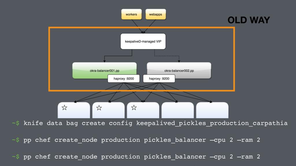 OLD WAY ~$ knife data bag create config keepali...