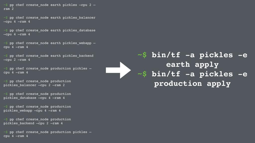 ~$ pp chef create_node earth pickles —cpu 2 — r...