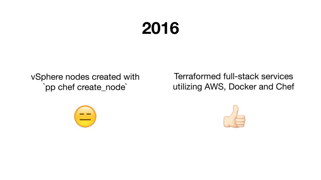 2016 Terraformed full-stack services utilizing ...