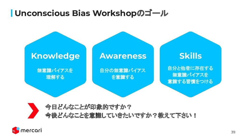 39 無意識バイアスを 理解する Knowledge Awareness Skills 自...