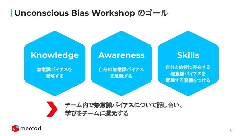 8 無意識バイアスを 理解する Knowledge Awareness Skills 自分...