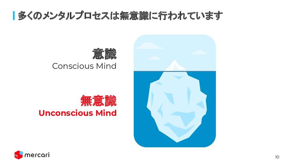 10 多くのメンタルプロセスは無意識に行われています 意識 Conscious Mind 無...