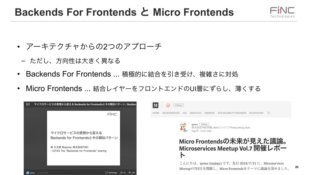Backends For Frontends ͱ Micro Frontends !20 • ...