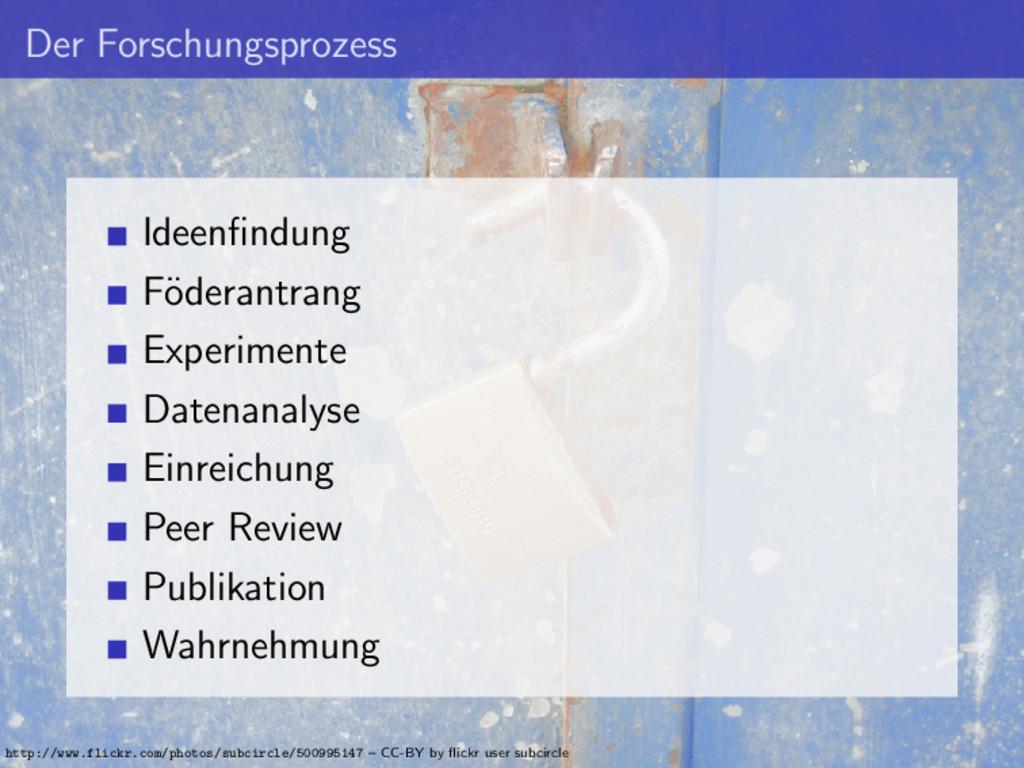 Der Forschungsprozess Ideenfindung F¨ oderantran...