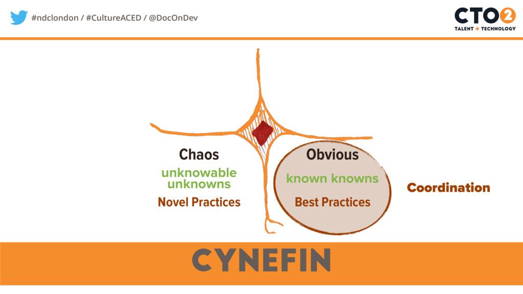 #ndclondon / #CultureACED / @DocOnDev cynefin O...