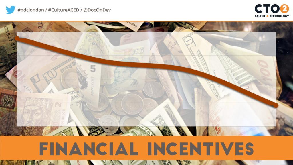 #ndclondon / #CultureACED / @DocOnDev financial...