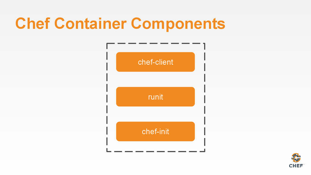 Chef Container Components chef-client runit che...