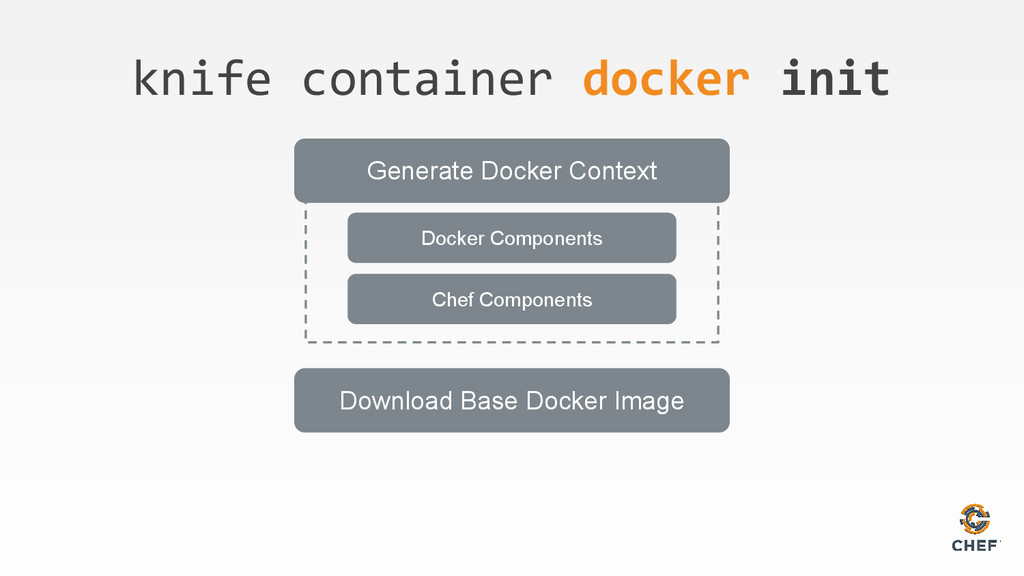 knife container docker init Generate Docker Con...