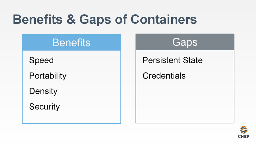Benefits & Gaps of Containers Benefits Gaps Spe...