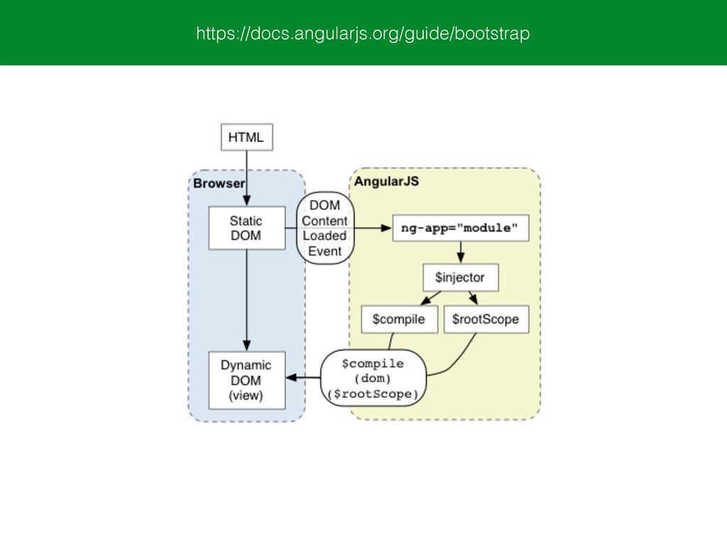 https://docs.angularjs.org/guide/bootstrap