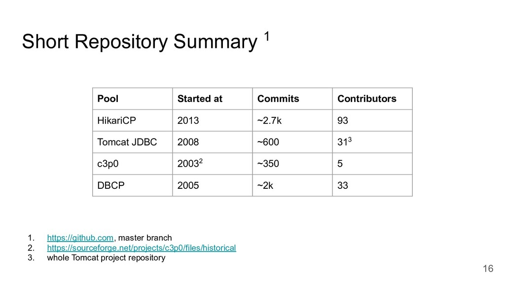 Short Repository Summary 1 Pool Started at Comm...
