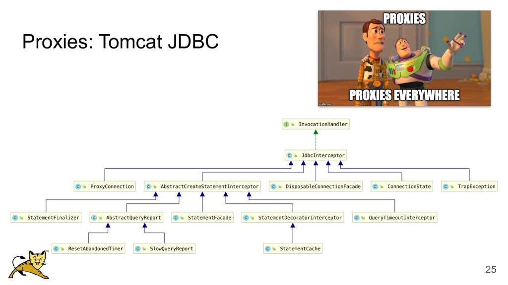 Proxies: Tomcat JDBC 25