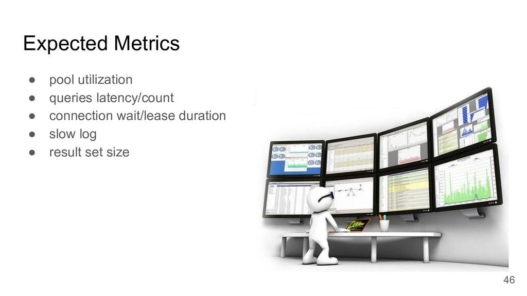 Expected Metrics ● pool utilization ● queries l...