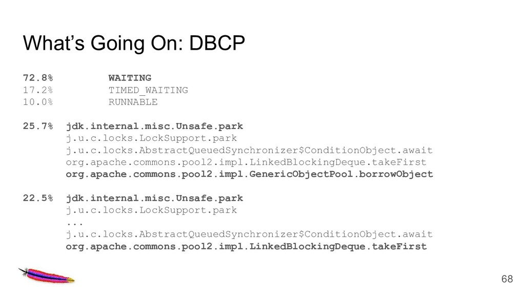 What's Going On: DBCP 72.8% WAITING 17.2% TIMED...