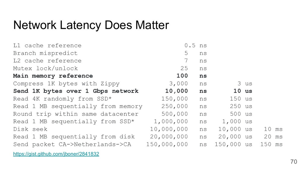 Network Latency Does Matter L1 cache reference ...