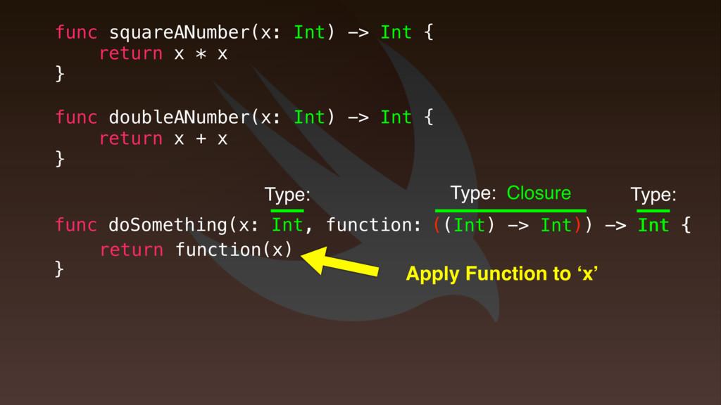 func squareANumber(x: Int) -> Int { return x * ...