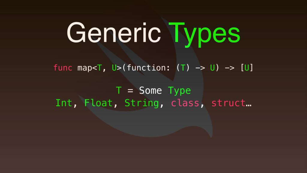 T = Some Type func map<T, U>(function: (T) -> U...