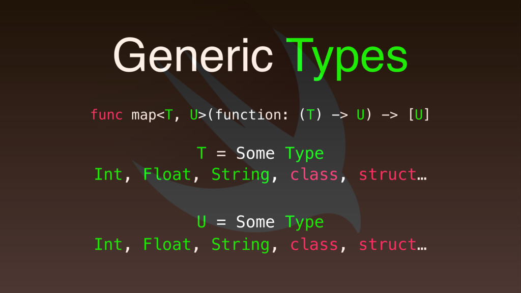 T = Some Type U = Some Type func map<T, U>(func...