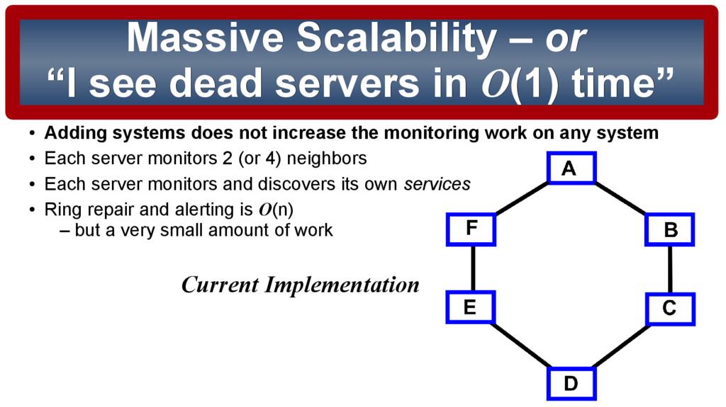 Massive Scalability – Massive Scalability – or ...
