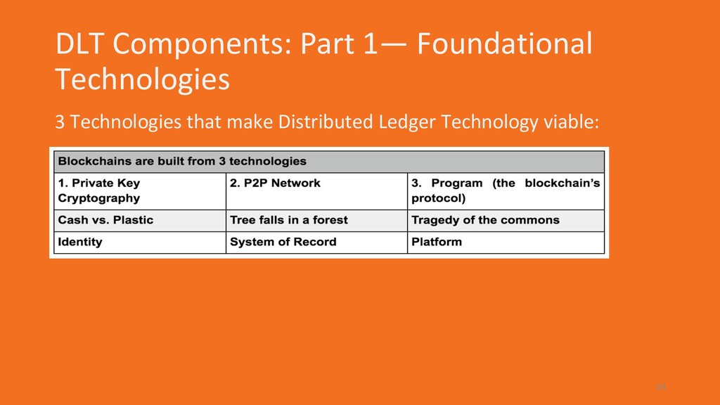 DLT Components: Part 1— Foundational Technologi...