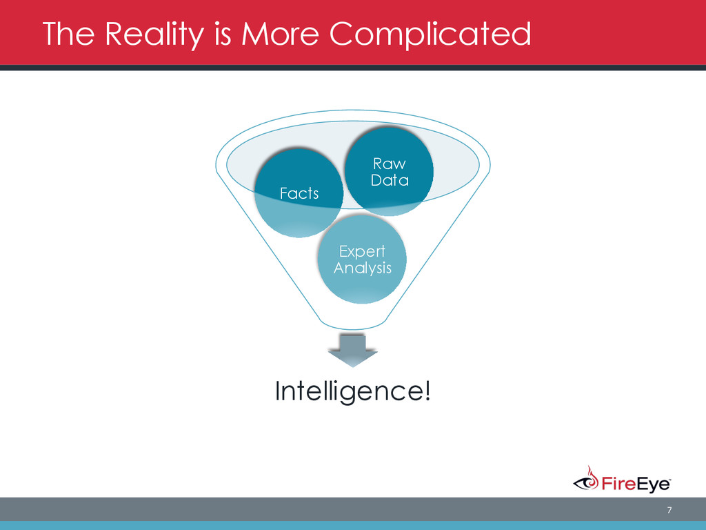 7 The Reality is More Complicated Intelligence!...