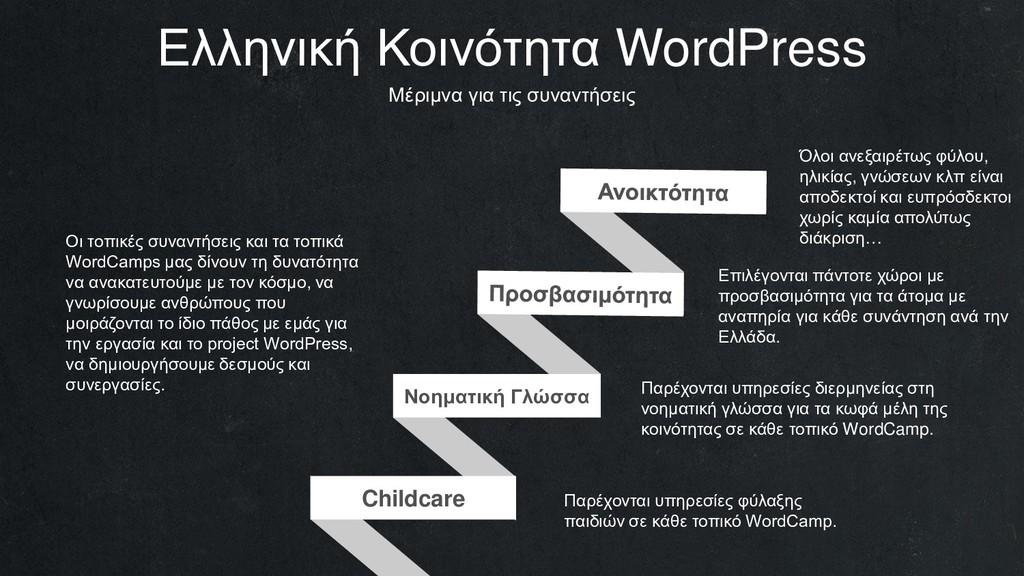 Ελληνική Κοινότητα WordPress Μέριμνα για τις συ...