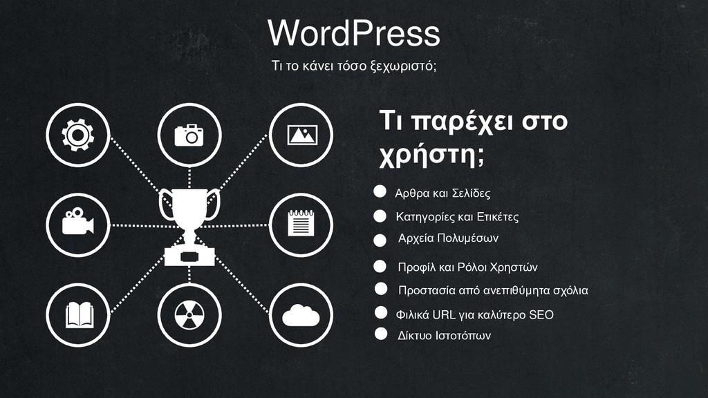 WordPress Τι το κάνει τόσο ξεχωριστό; Τι παρέχε...