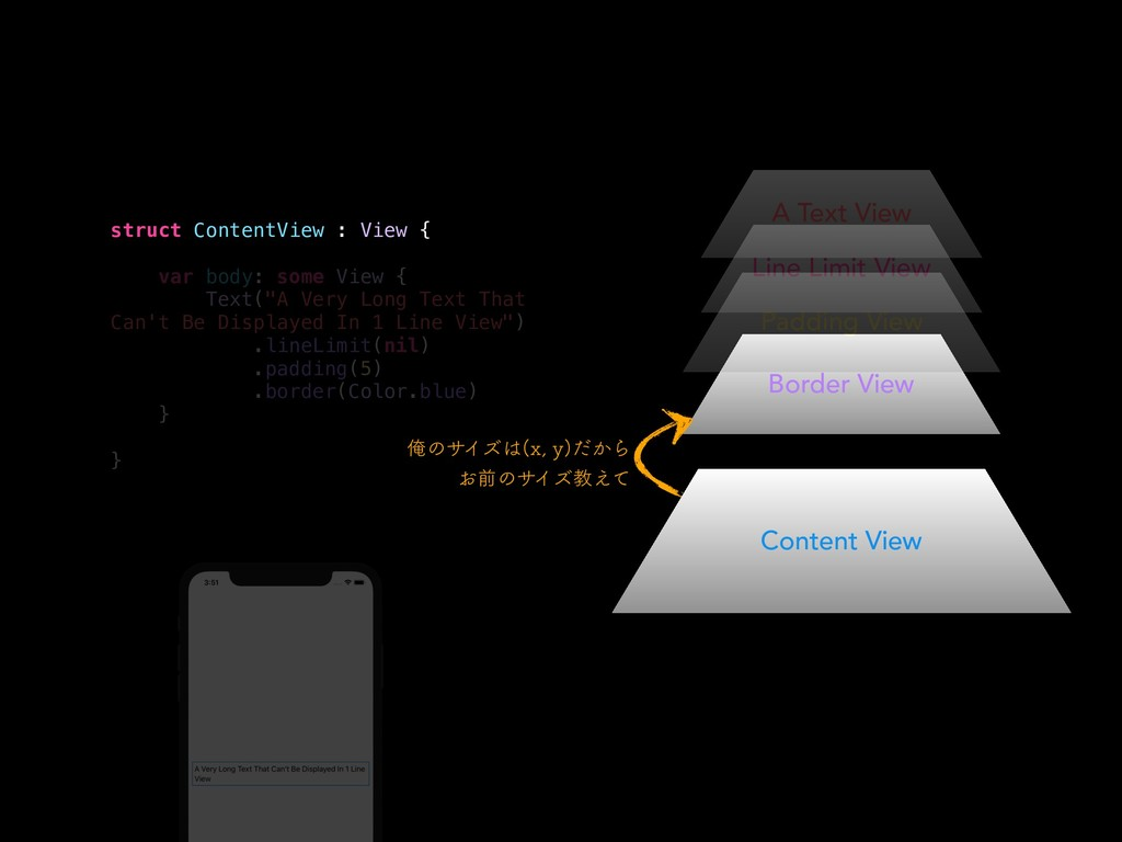struct ContentView : View { var body: some View...