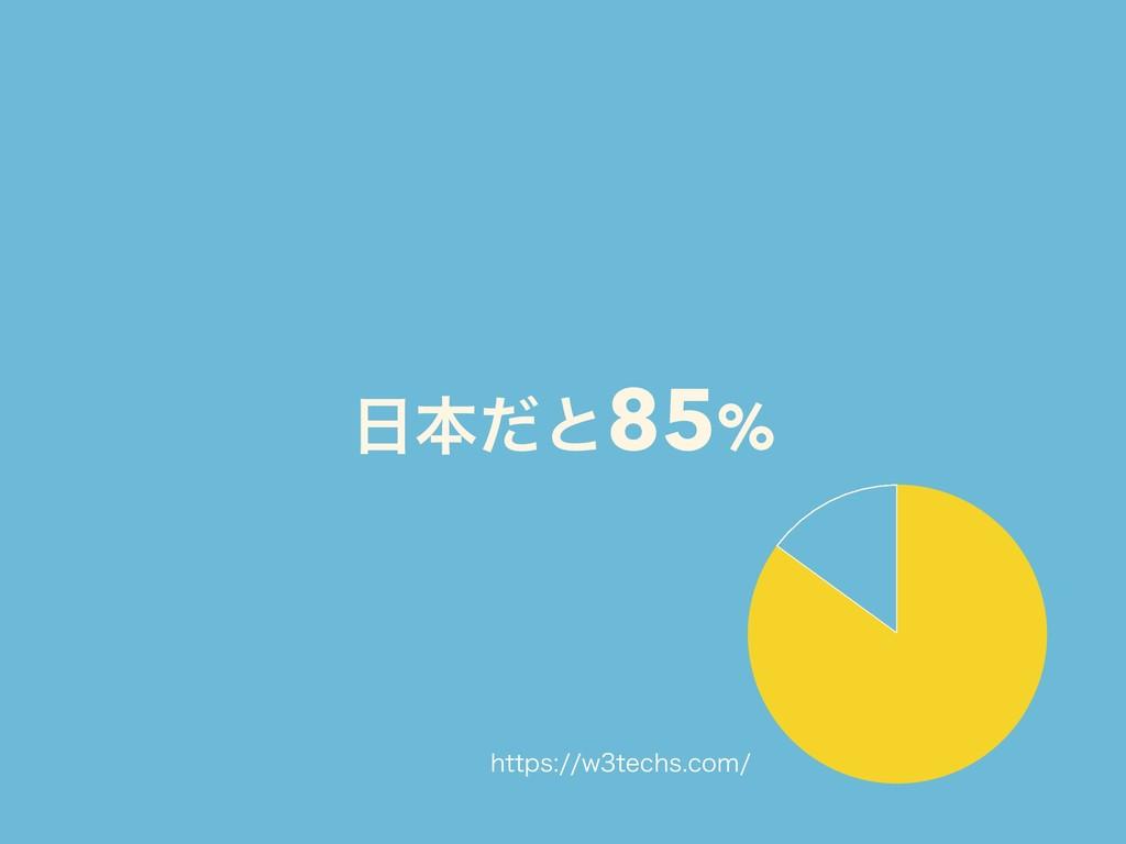 ຊͩͱ85% IUUQTXUFDITDPN