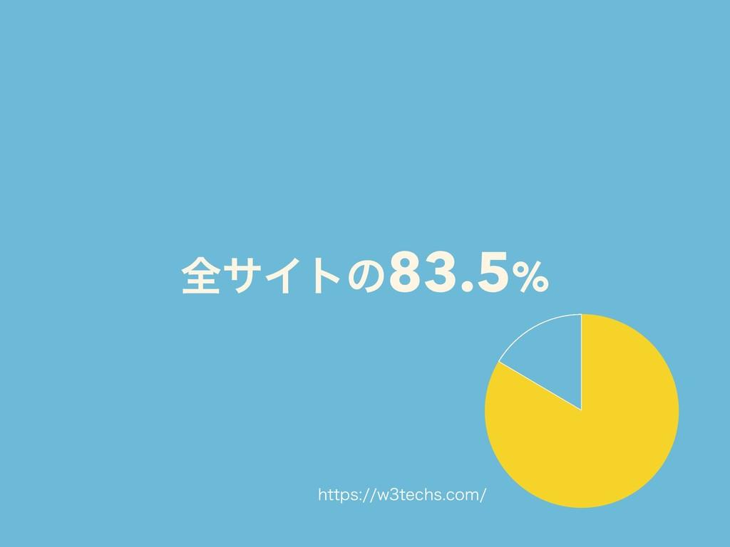 શαΠτͷ83.5% IUUQTXUFDITDPN