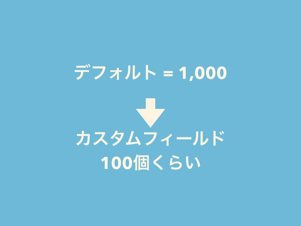 σϑΥϧτ = 1,000 ΧελϜϑΟʔϧυ 100ݸ͘Β͍