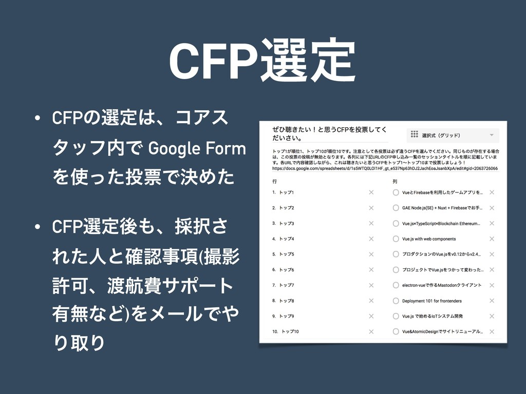 CFPબఆ • CFPͷબఆɺίΞε λοϑͰ Google Form ΛͬͨථͰܾΊ...