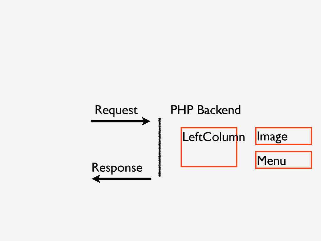 LeftColumn Image Menu Request Response PHP Back...