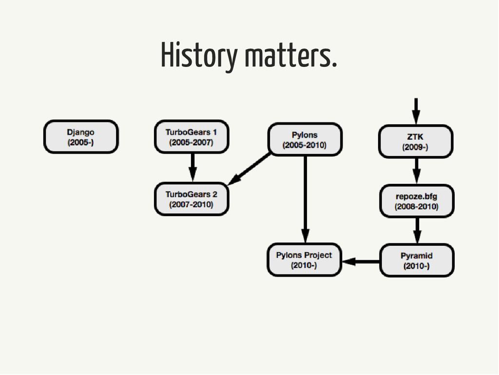 History matters.
